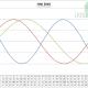 biorhythmus_diagramm_berechnen_mondphasen_kurven